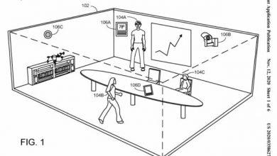 تصویر از ارزیابی جلسات کاری بر اساس زبان بدن از سوی مایکروسافت