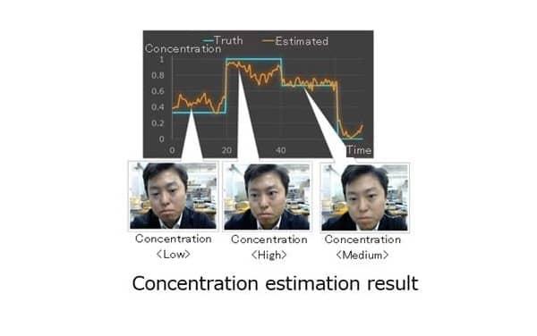تمرکز افراد زیر ذره بین هوش مصنوعی به کمک الگوریتم فوجیتسو
